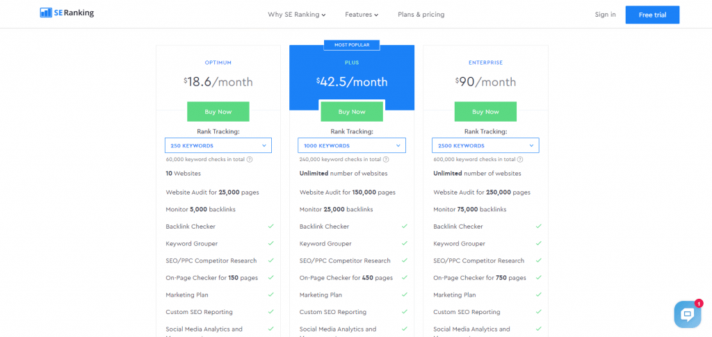 se raning pricing table