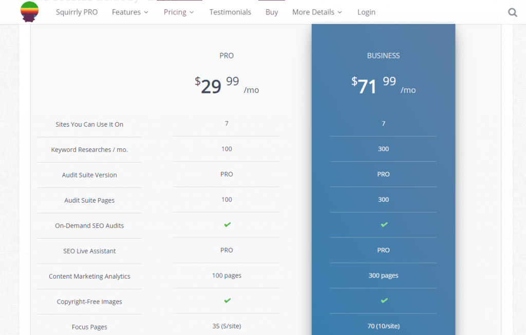 squirrly pro pricing
