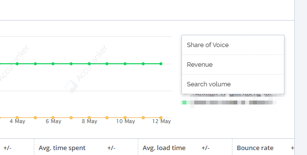 AccuRanker Review: How Good is This Rank Tracking Tool? 12