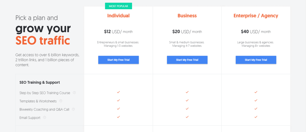 Ahrefs Vs Ubersuggest: Which Is Better For Improving SEO Traffic? 9